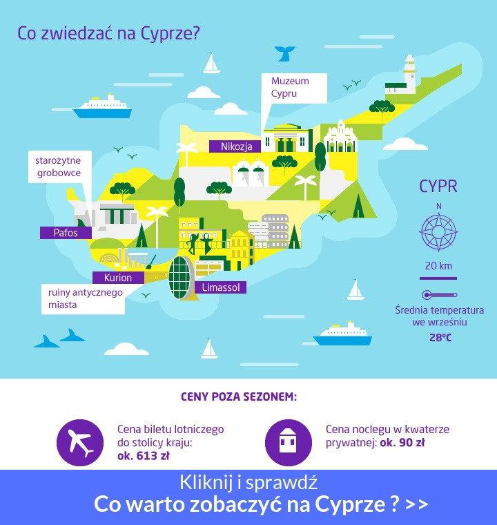 gdzie-na-wakacje-we-wrześniu-cypr